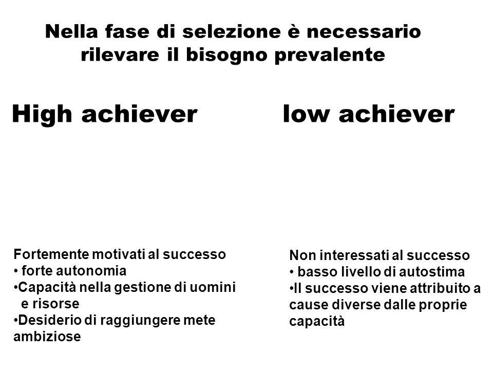 Nella fase di selezione è necessario rilevare il bisogno prevalente High achiever low achiever Fortemente motivati al successo forte autonomia Capacit