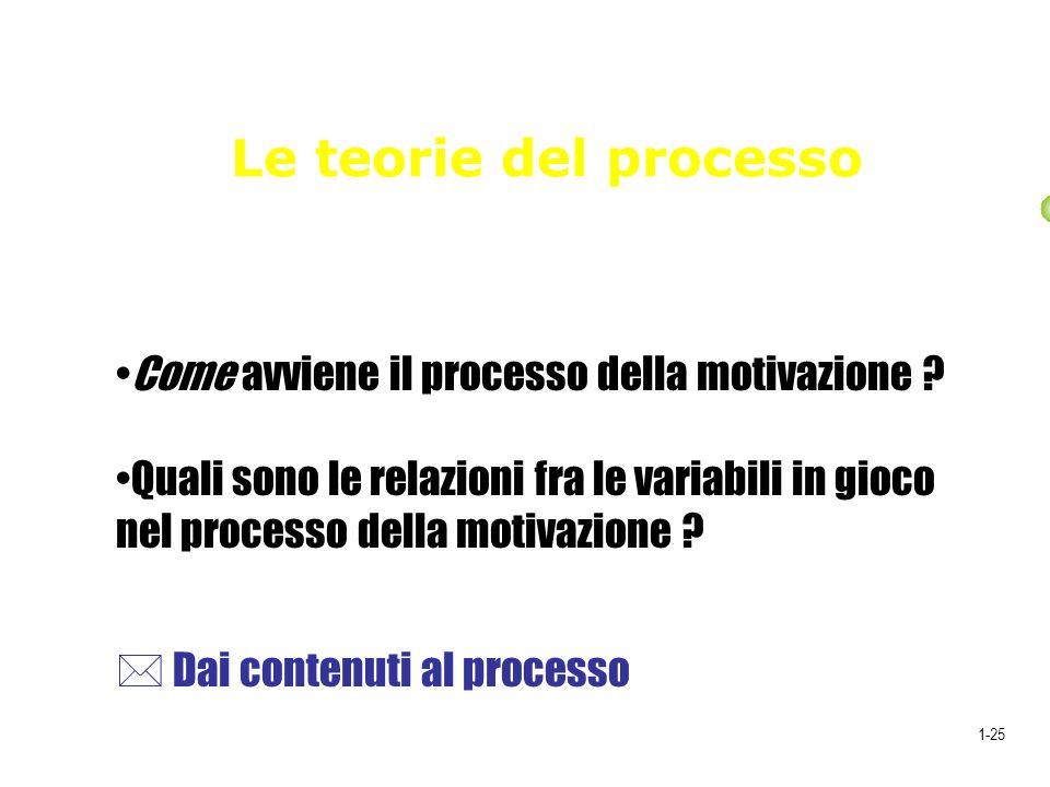 Le teorie del processo 1-25 Come avviene il processo della motivazione ? Quali sono le relazioni fra le variabili in gioco nel processo della motivazi