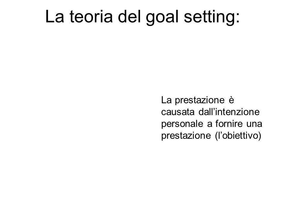 La teoria del goal setting: La prestazione è causata dallintenzione personale a fornire una prestazione (lobiettivo)