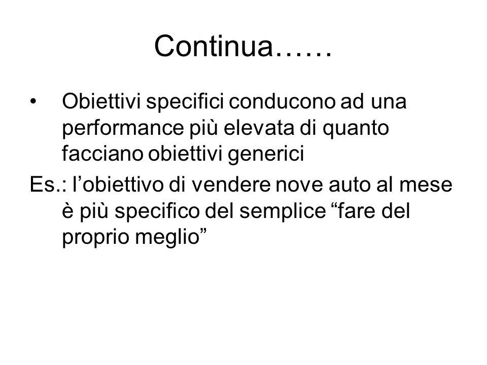 Continua…… Obiettivi specifici conducono ad una performance più elevata di quanto facciano obiettivi generici Es.: lobiettivo di vendere nove auto al