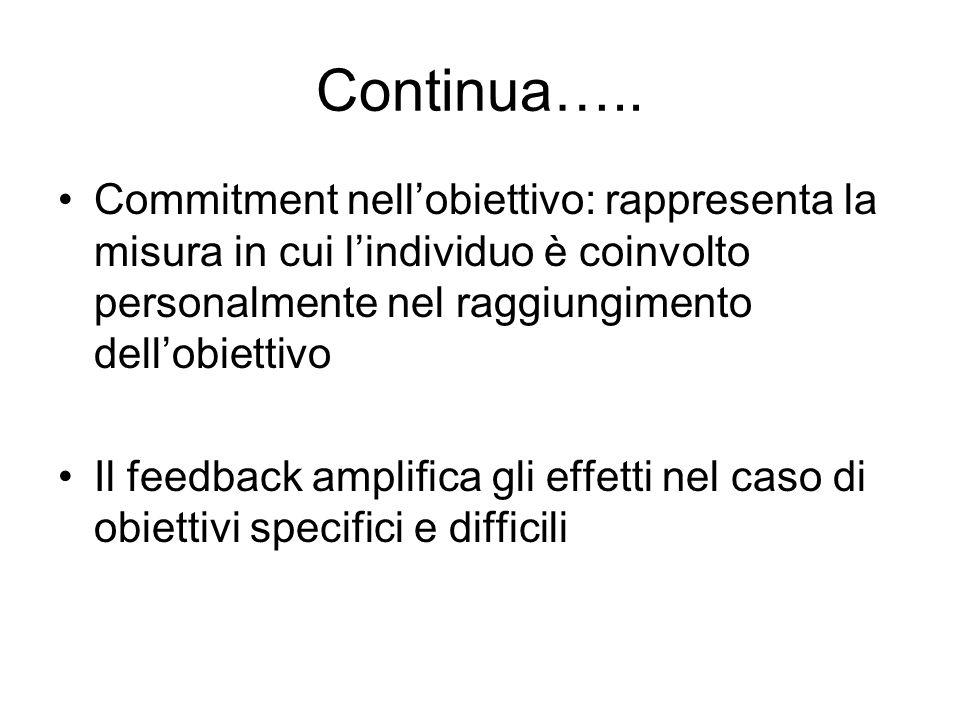 Continua….. Commitment nellobiettivo: rappresenta la misura in cui lindividuo è coinvolto personalmente nel raggiungimento dellobiettivo Il feedback a