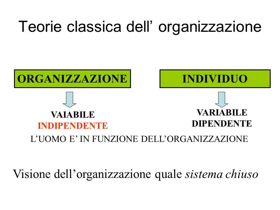 Teorie classica dell organizzazione ORGANIZZAZIONEINDIVIDUO VAIABILE INDIPENDENTE VARIABILE DIPENDENTE LUOMO E IN FUNZIONE DELLORGANIZZAZIONE Visione