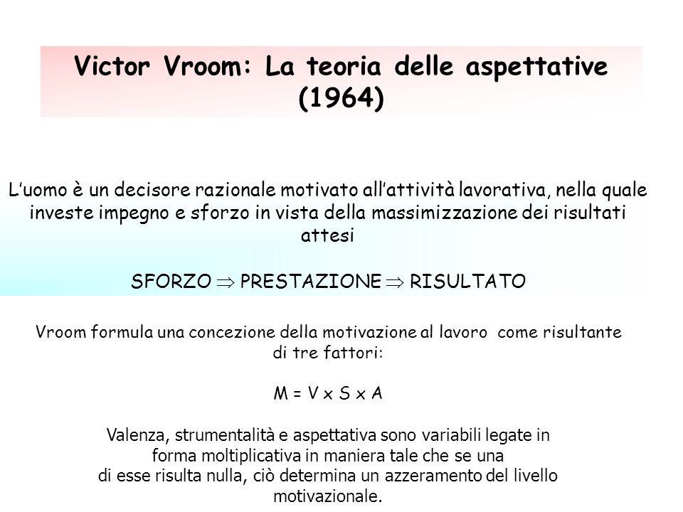 Victor Vroom: La teoria delle aspettative (1964) Luomo è un decisore razionale motivato allattività lavorativa, nella quale investe impegno e sforzo i