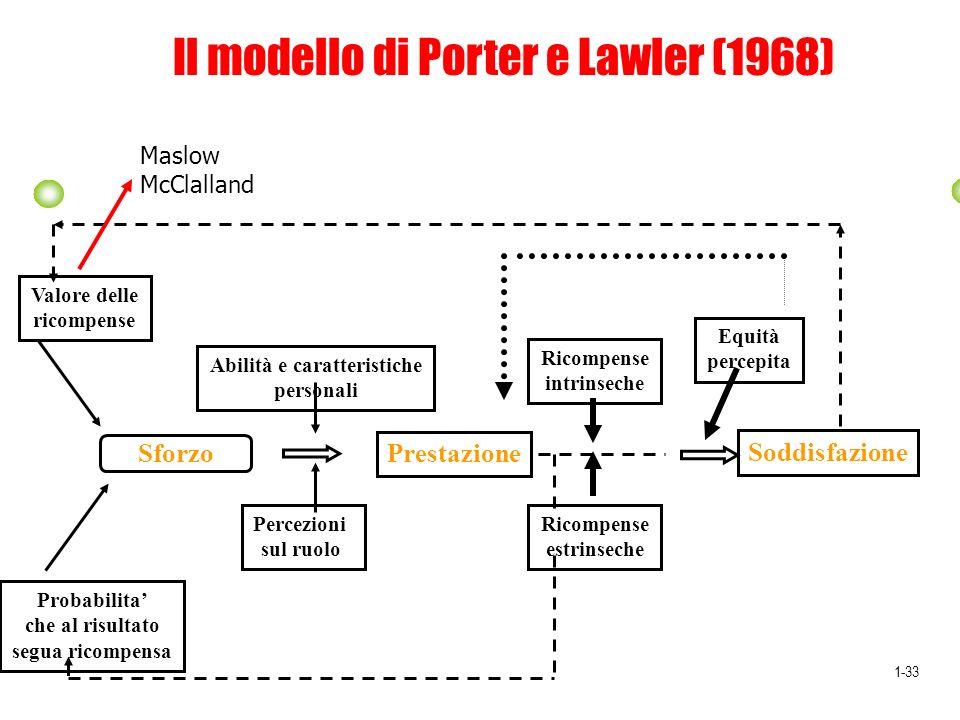 Il modello di Porter e Lawler (1968) 1-33 Ricompense estrinseche Equità percepita Sforzo Prestazione Percezioni sul ruolo Abilità e caratteristiche pe