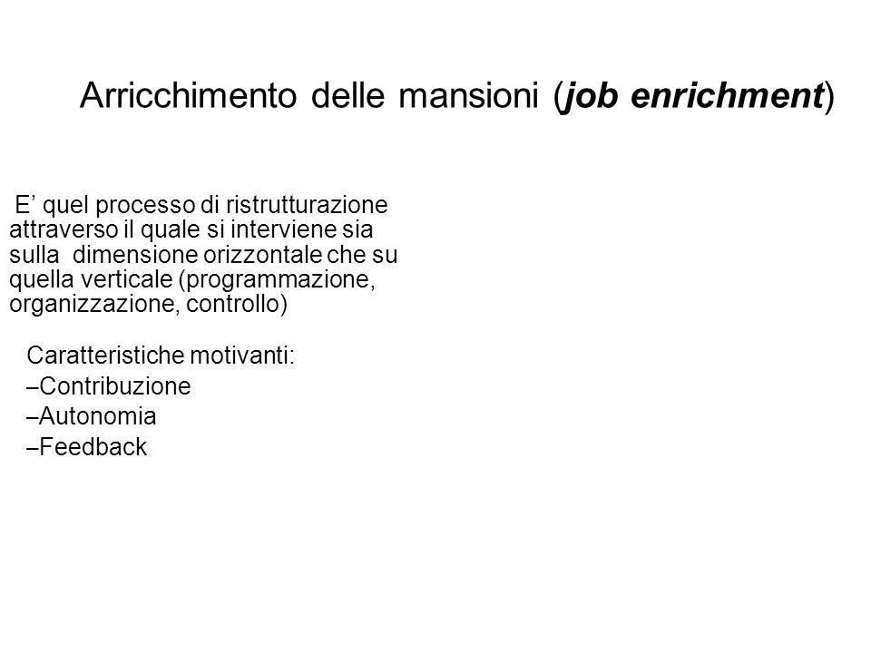 Arricchimento delle mansioni (job enrichment) E quel processo di ristrutturazione attraverso il quale si interviene sia sulla dimensione orizzontale c