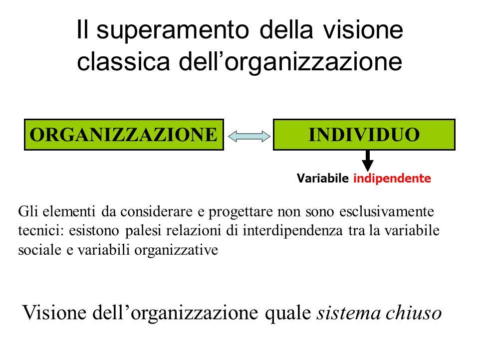Il superamento della visione classica dellorganizzazione ORGANIZZAZIONEINDIVIDUO Gli elementi da considerare e progettare non sono esclusivamente tecn