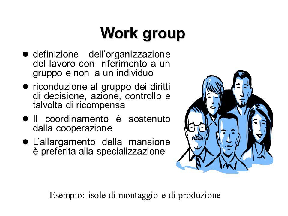 Work group l definizione dellorganizzazione del lavoro con riferimento a un gruppo e non a un individuo l riconduzione al gruppo dei diritti di decisi