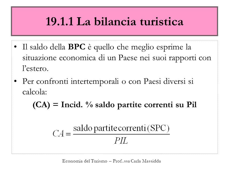 Economia del Turismo – Prof..ssa Carla Massidda 19.1.1 La bilancia turistica Il saldo della BPC è quello che meglio esprime la situazione economica di