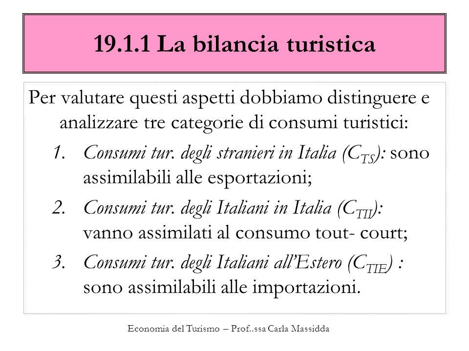 Economia del Turismo – Prof..ssa Carla Massidda 19.1.1 La bilancia turistica Per valutare questi aspetti dobbiamo distinguere e analizzare tre categor