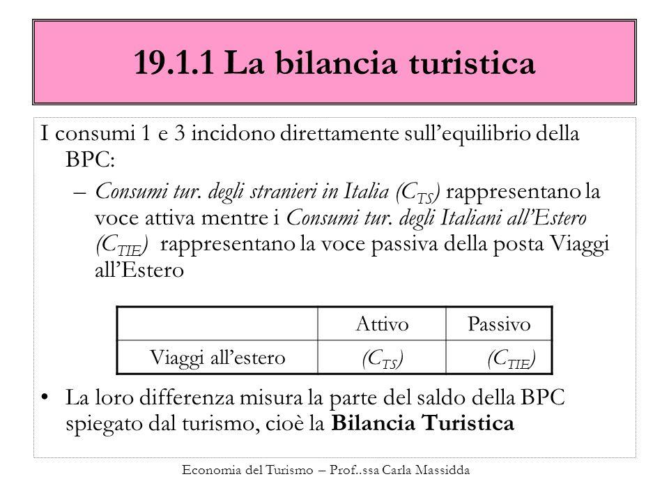 Economia del Turismo – Prof..ssa Carla Massidda 19.1.1 La bilancia turistica I consumi 1 e 3 incidono direttamente sullequilibrio della BPC: –Consumi