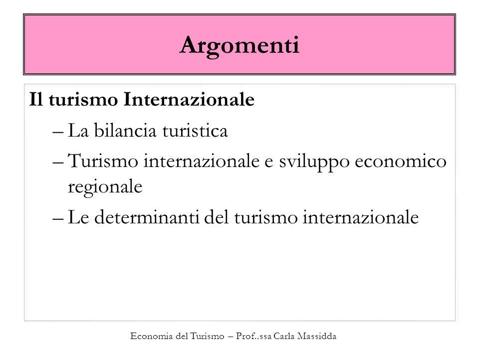 Economia del Turismo – Prof..ssa Carla Massidda Argomenti Il turismo Internazionale –La bilancia turistica –Turismo internazionale e sviluppo economic