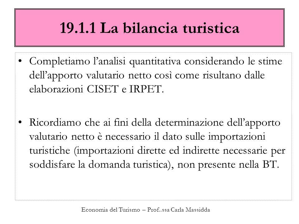 Economia del Turismo – Prof..ssa Carla Massidda 19.1.1 La bilancia turistica Completiamo lanalisi quantitativa considerando le stime dellapporto valut