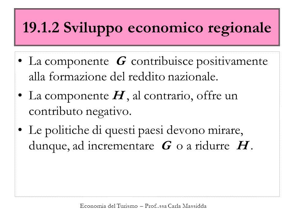 Economia del Turismo – Prof..ssa Carla Massidda 19.1.2 Sviluppo economico regionale La componente G contribuisce positivamente alla formazione del red