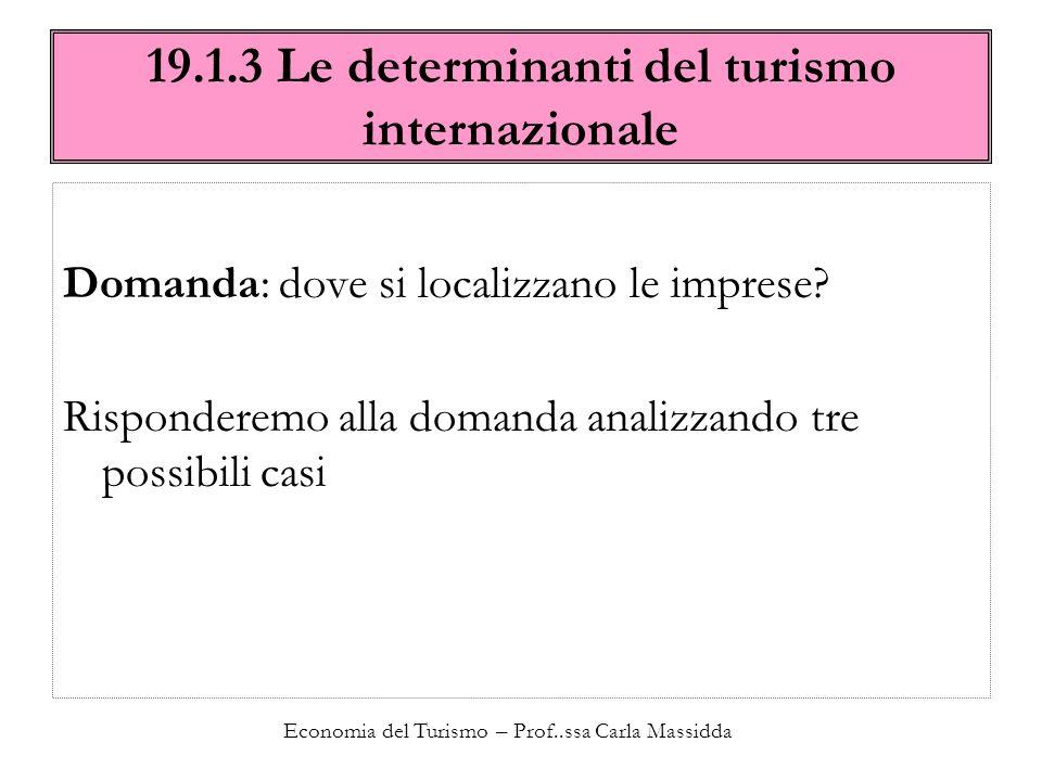 Economia del Turismo – Prof..ssa Carla Massidda 19.1.3 Le determinanti del turismo internazionale Domanda: dove si localizzano le imprese? Risponderem