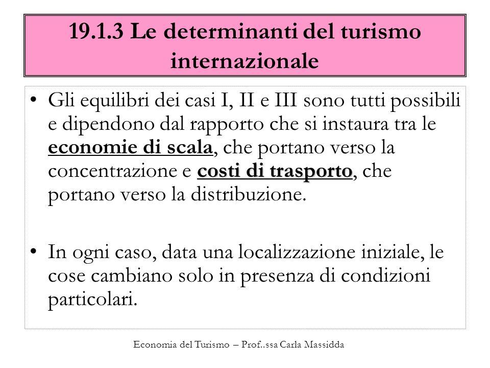 Economia del Turismo – Prof..ssa Carla Massidda 19.1.3 Le determinanti del turismo internazionale costi di trasportoGli equilibri dei casi I, II e III