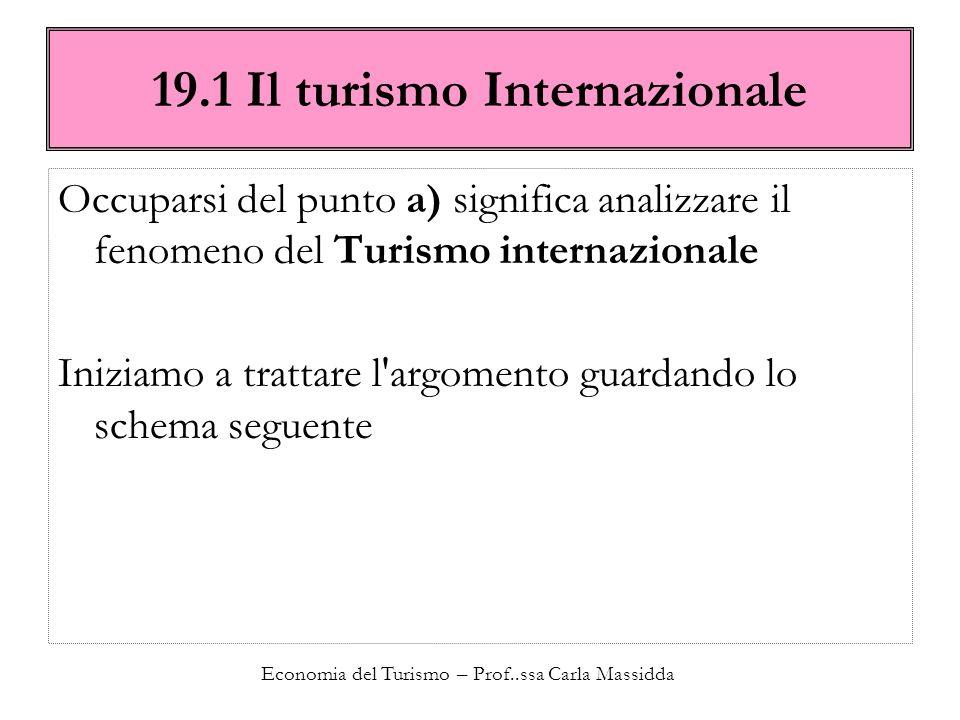 Economia del Turismo – Prof..ssa Carla Massidda 19.1 Il turismo Internazionale Occuparsi del punto a) significa analizzare il fenomeno del Turismo int