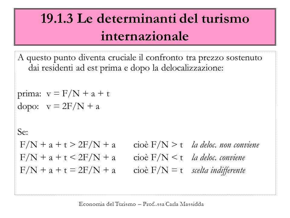 Economia del Turismo – Prof..ssa Carla Massidda 19.1.3 Le determinanti del turismo internazionale A questo punto diventa cruciale il confronto tra pre