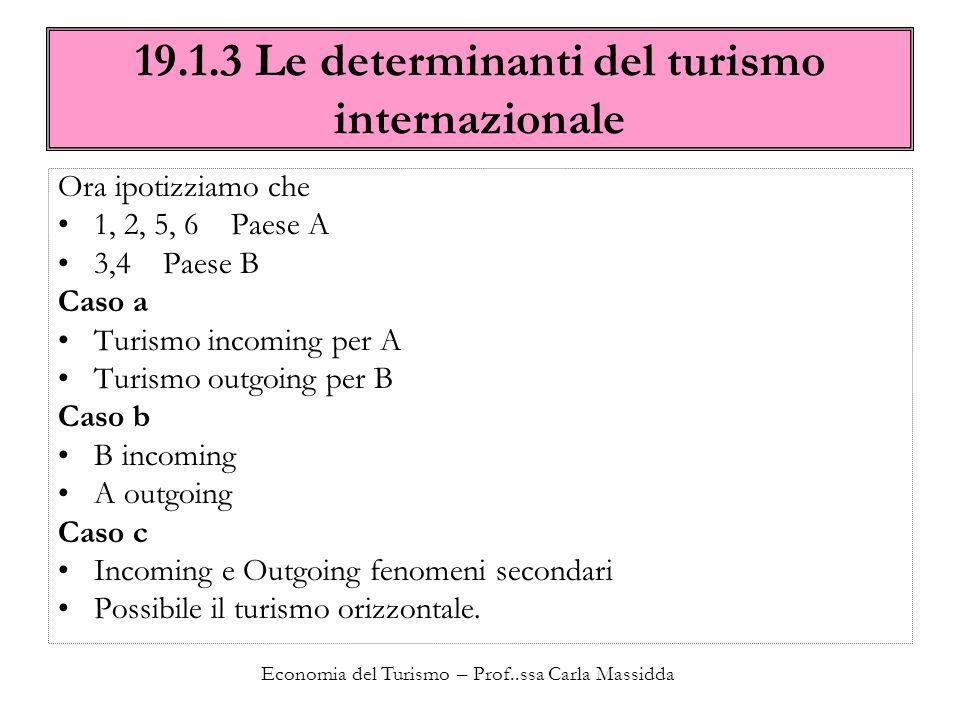 Economia del Turismo – Prof..ssa Carla Massidda 19.1.3 Le determinanti del turismo internazionale Ora ipotizziamo che 1, 2, 5, 6 Paese A 3,4 Paese B C