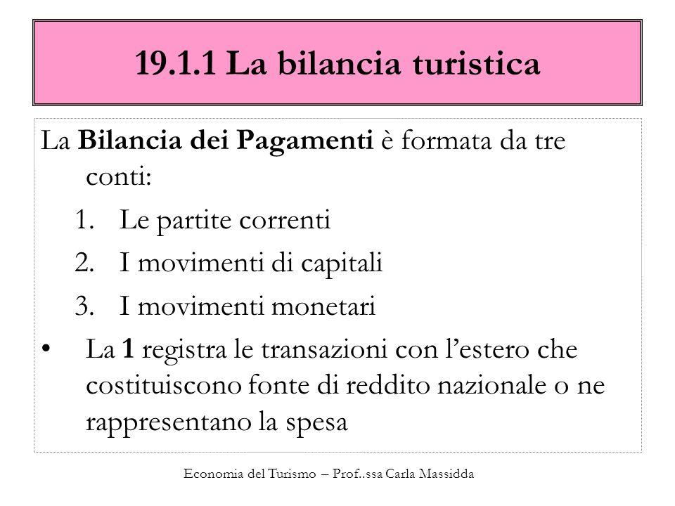Economia del Turismo – Prof..ssa Carla Massidda 19.1.1 La bilancia turistica La Bilancia dei Pagamenti è formata da tre conti: 1.Le partite correnti 2