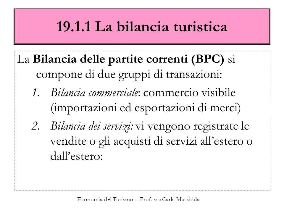 Economia del Turismo – Prof..ssa Carla Massidda 19.1.1 La bilancia turistica La Bilancia delle partite correnti (BPC) si compone di due gruppi di tran