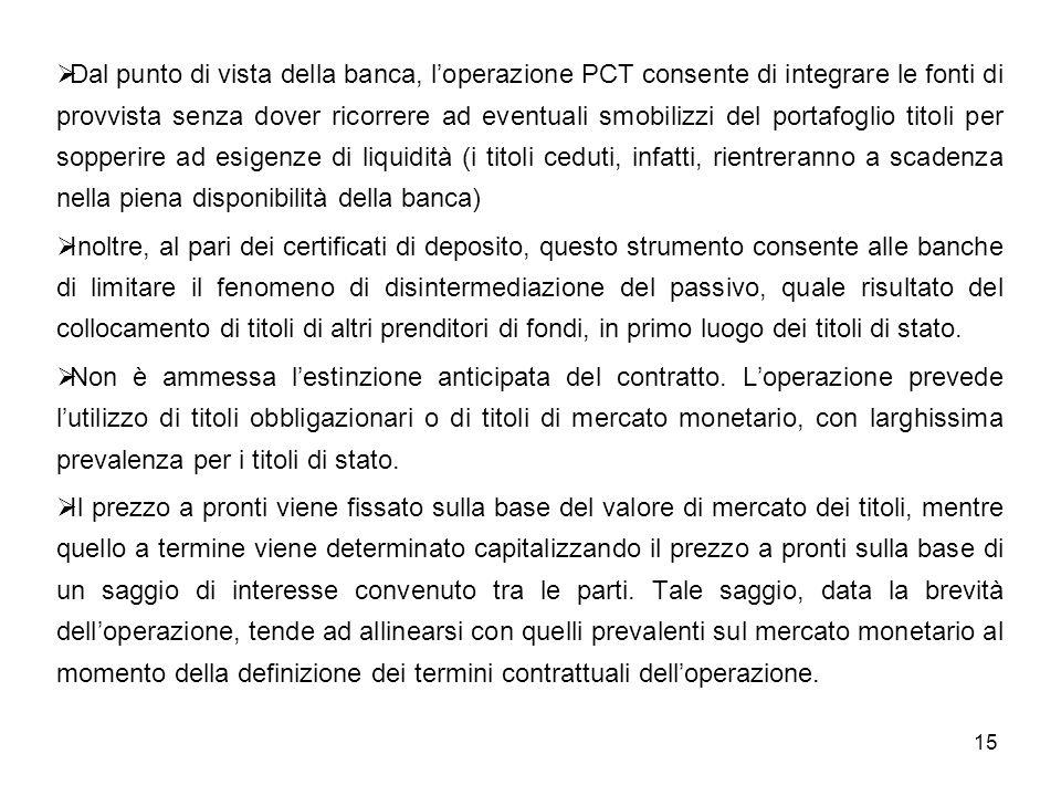 15 Dal punto di vista della banca, loperazione PCT consente di integrare le fonti di provvista senza dover ricorrere ad eventuali smobilizzi del porta