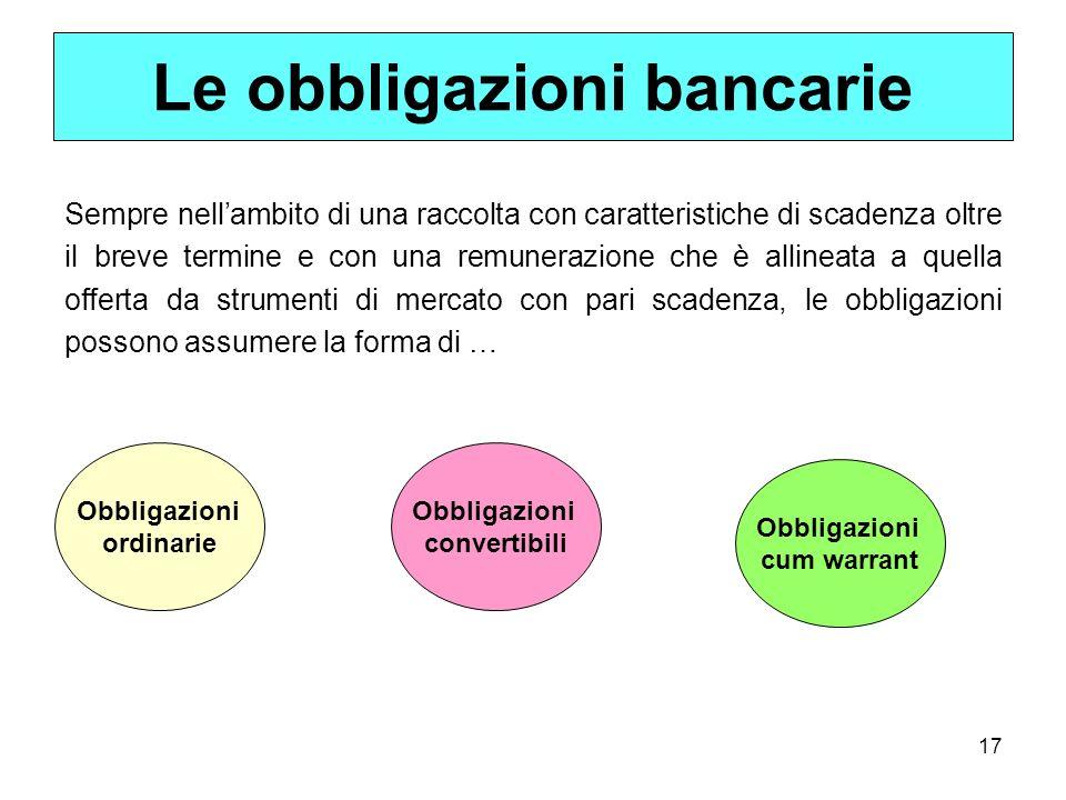 17 Le obbligazioni bancarie Sempre nellambito di una raccolta con caratteristiche di scadenza oltre il breve termine e con una remunerazione che è all