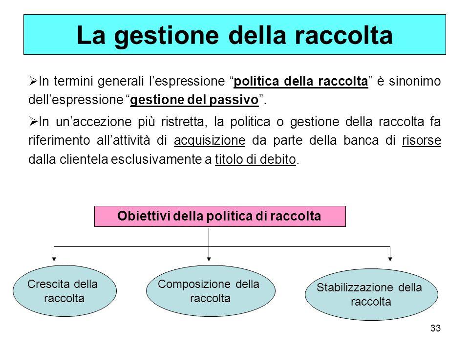 33 La gestione della raccolta In termini generali lespressione politica della raccolta è sinonimo dellespressione gestione del passivo. In unaccezione