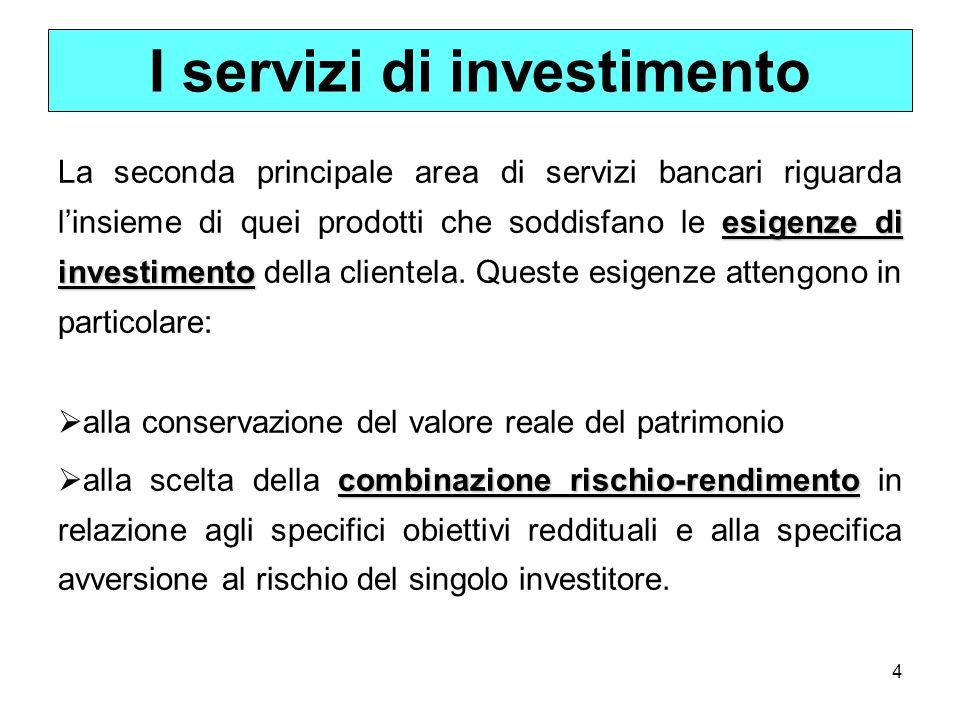 4 esigenze di investimento La seconda principale area di servizi bancari riguarda linsieme di quei prodotti che soddisfano le esigenze di investimento