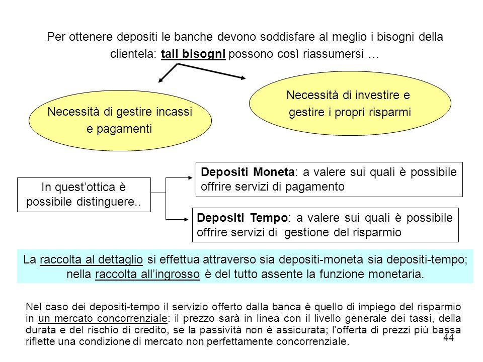 44 Per ottenere depositi le banche devono soddisfare al meglio i bisogni della clientela: tali bisogni possono così riassumersi … Necessità di gestire