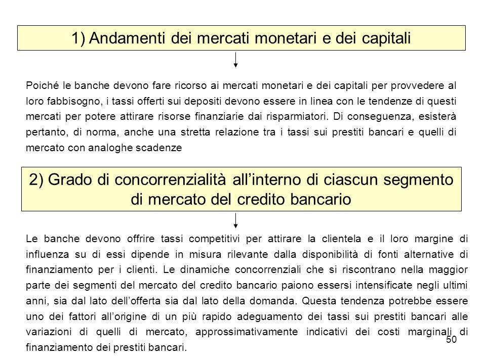 50 1) Andamenti dei mercati monetari e dei capitali Poiché le banche devono fare ricorso ai mercati monetari e dei capitali per provvedere al loro fab