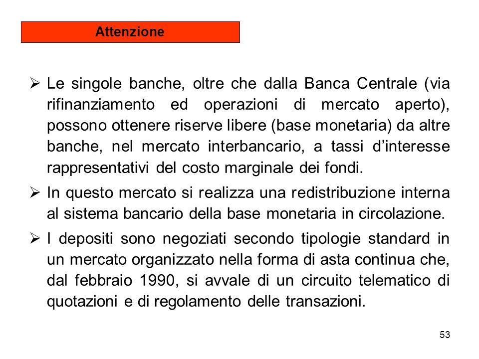 53 Le singole banche, oltre che dalla Banca Centrale (via rifinanziamento ed operazioni di mercato aperto), possono ottenere riserve libere (base mone