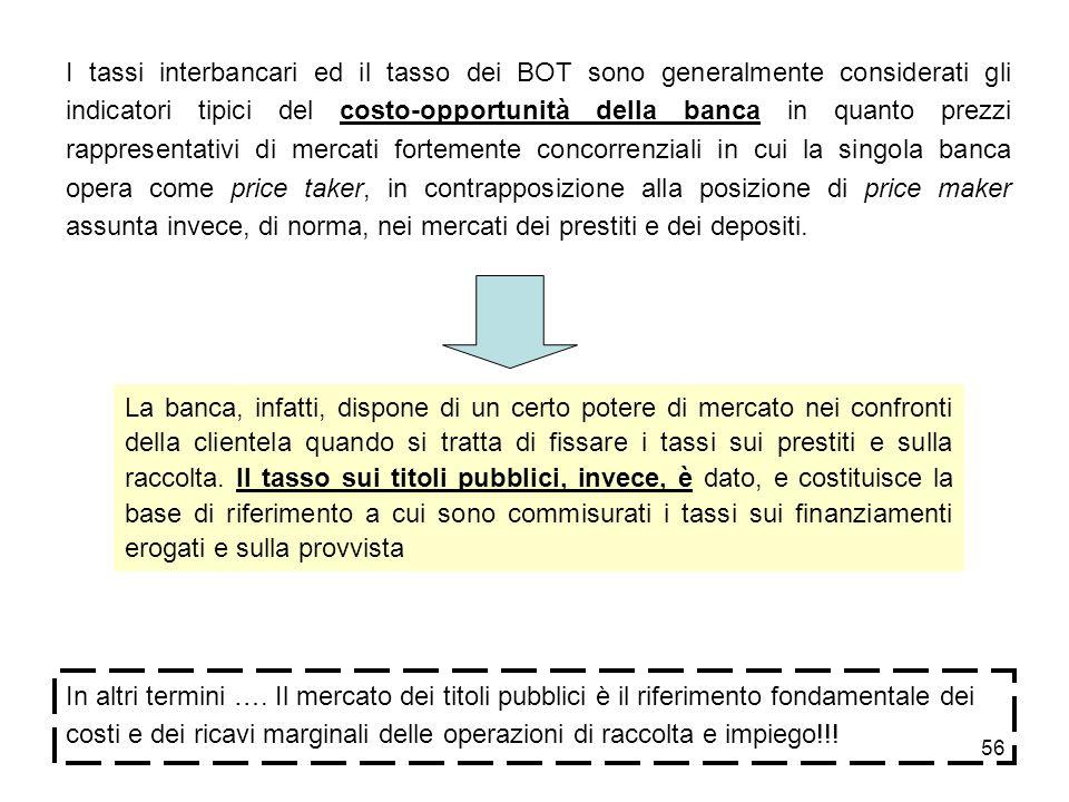 56 I tassi interbancari ed il tasso dei BOT sono generalmente considerati gli indicatori tipici del costo-opportunità della banca in quanto prezzi rap