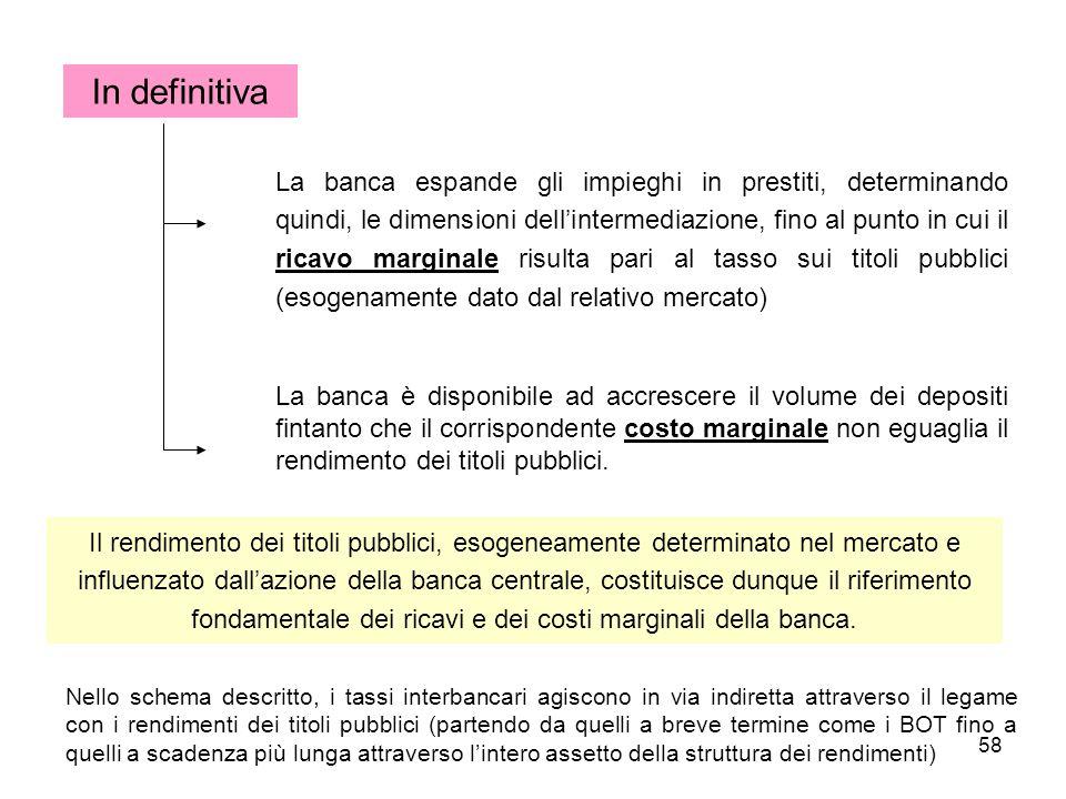 58 In definitiva La banca espande gli impieghi in prestiti, determinando quindi, le dimensioni dellintermediazione, fino al punto in cui il ricavo mar