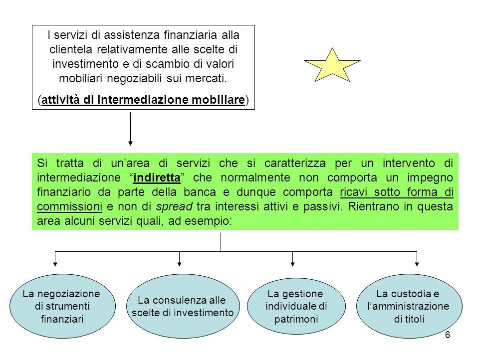 6 I servizi di assistenza finanziaria alla clientela relativamente alle scelte di investimento e di scambio di valori mobiliari negoziabili sui mercat