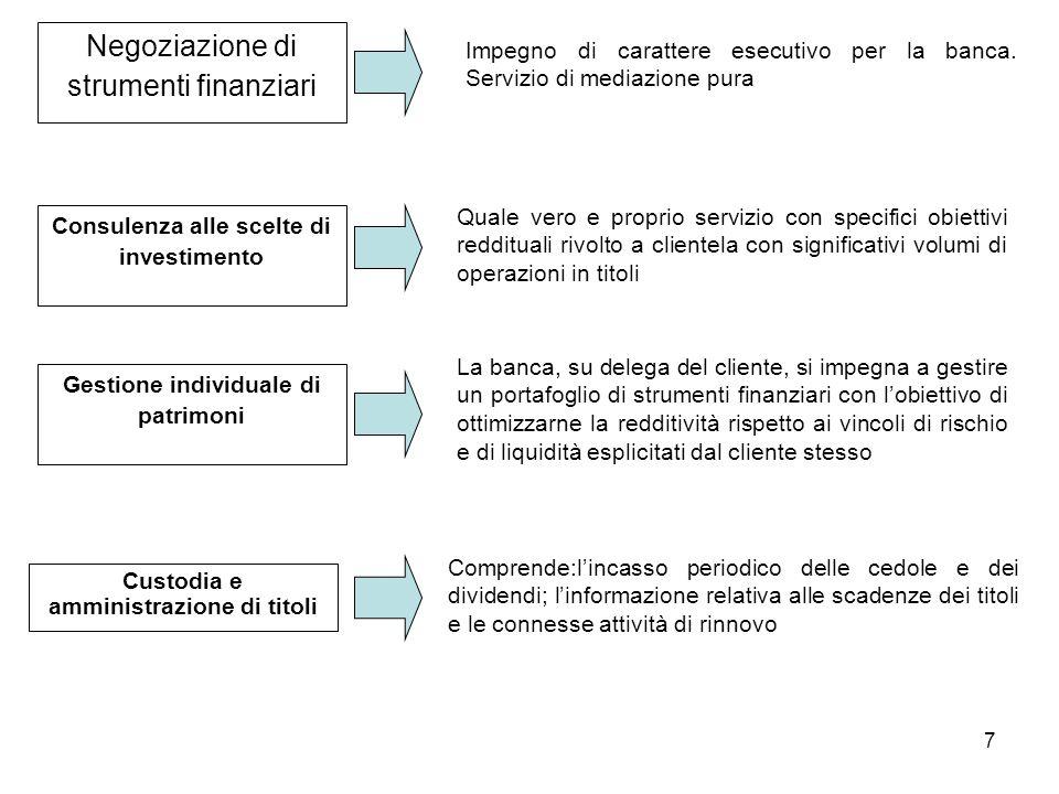 7 Custodia e amministrazione di titoli Comprende:lincasso periodico delle cedole e dei dividendi; linformazione relativa alle scadenze dei titoli e le