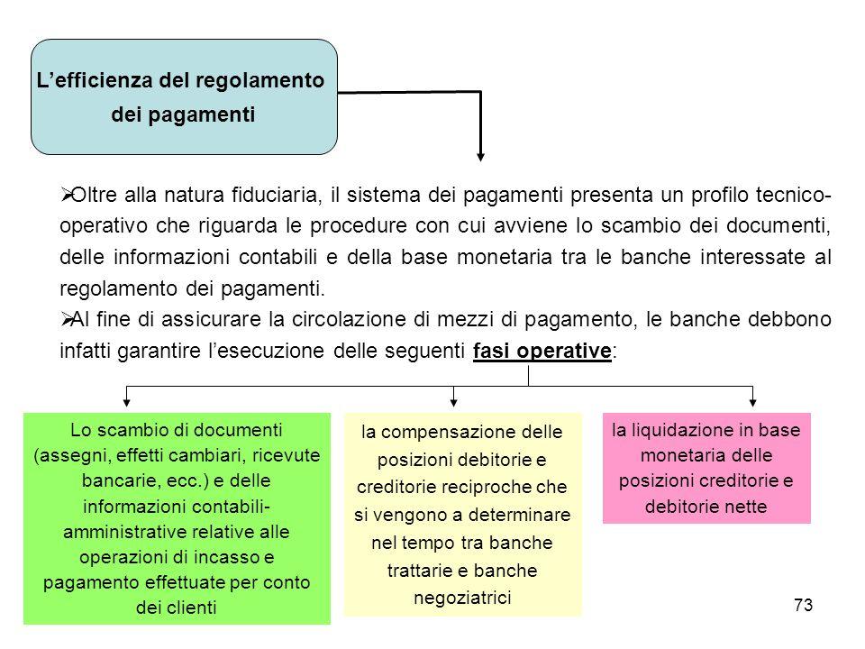73 Lefficienza del regolamento dei pagamenti Oltre alla natura fiduciaria, il sistema dei pagamenti presenta un profilo tecnico- operativo che riguard