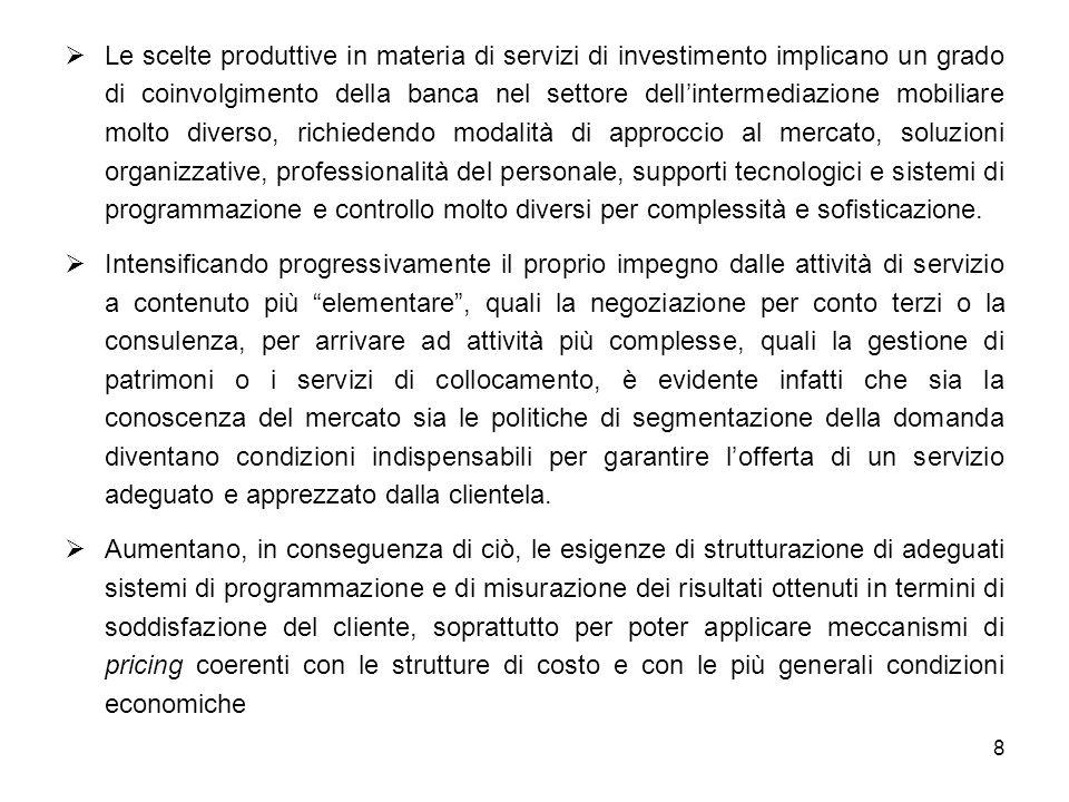 8 Le scelte produttive in materia di servizi di investimento implicano un grado di coinvolgimento della banca nel settore dellintermediazione mobiliar