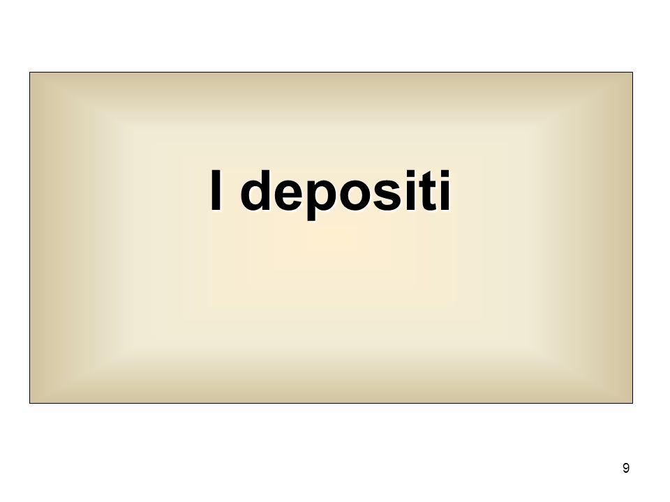 10 I depositi attività finanziaria mezzo di pagamento La specificità del deposito bancario risiede nella duplice natura che lo contraddistingue: attività finanziaria che è parte del portafoglio complessivo dellinvestitore, da un lato, e mezzo di pagamento, dallaltro.