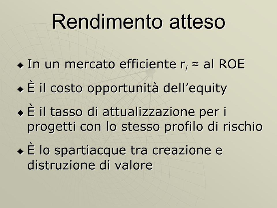 Rendimento atteso In un mercato efficiente r i al ROE In un mercato efficiente r i al ROE È il costo opportunità dellequity È il costo opportunità del
