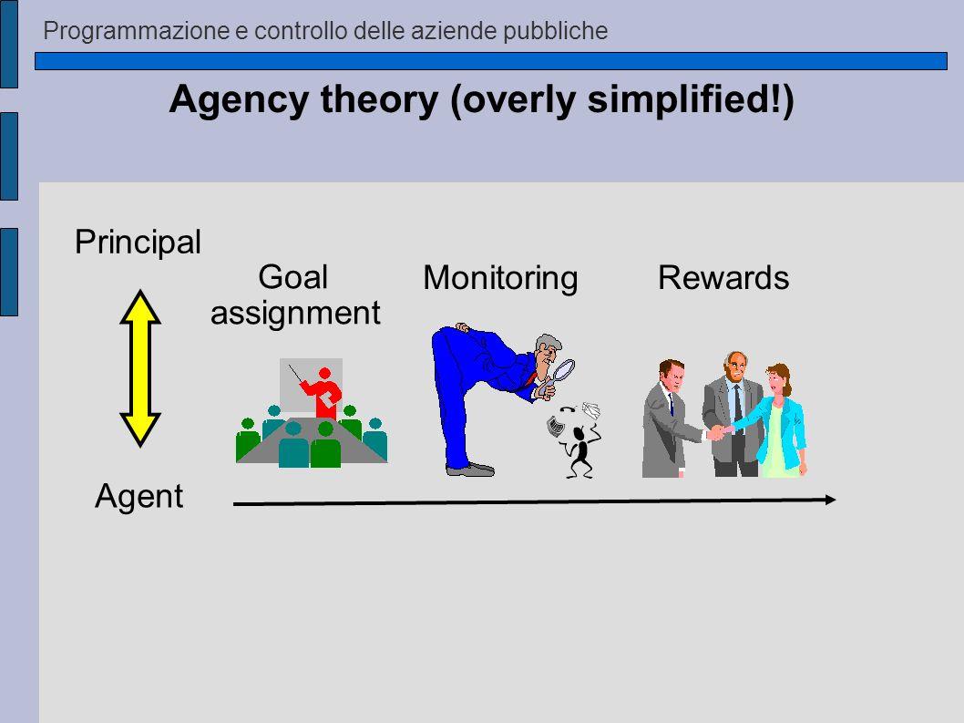 Programmazione e controllo delle aziende pubbliche Goal assignment MonitoringRewards Principal Agent Agency theory (overly simplified!)