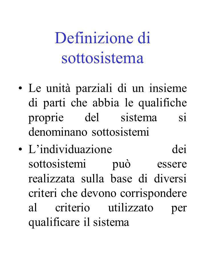 Definizione di sottosistema Le unità parziali di un insieme di parti che abbia le qualifiche proprie del sistema si denominano sottosistemi Lindividuazione dei sottosistemi può essere realizzata sulla base di diversi criteri che devono corrispondere al criterio utilizzato per qualificare il sistema