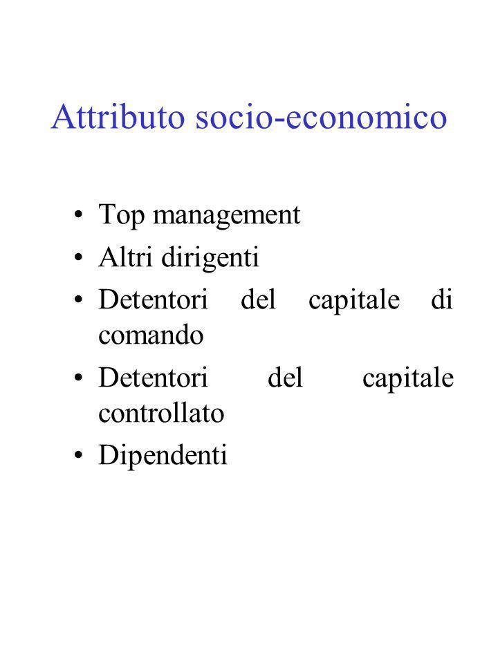 Attributo socio-economico Top management Altri dirigenti Detentori del capitale di comando Detentori del capitale controllato Dipendenti
