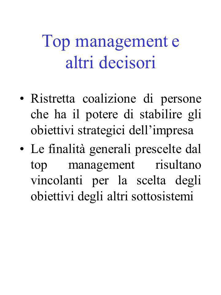 Top management e altri decisori Ristretta coalizione di persone che ha il potere di stabilire gli obiettivi strategici dellimpresa Le finalità general