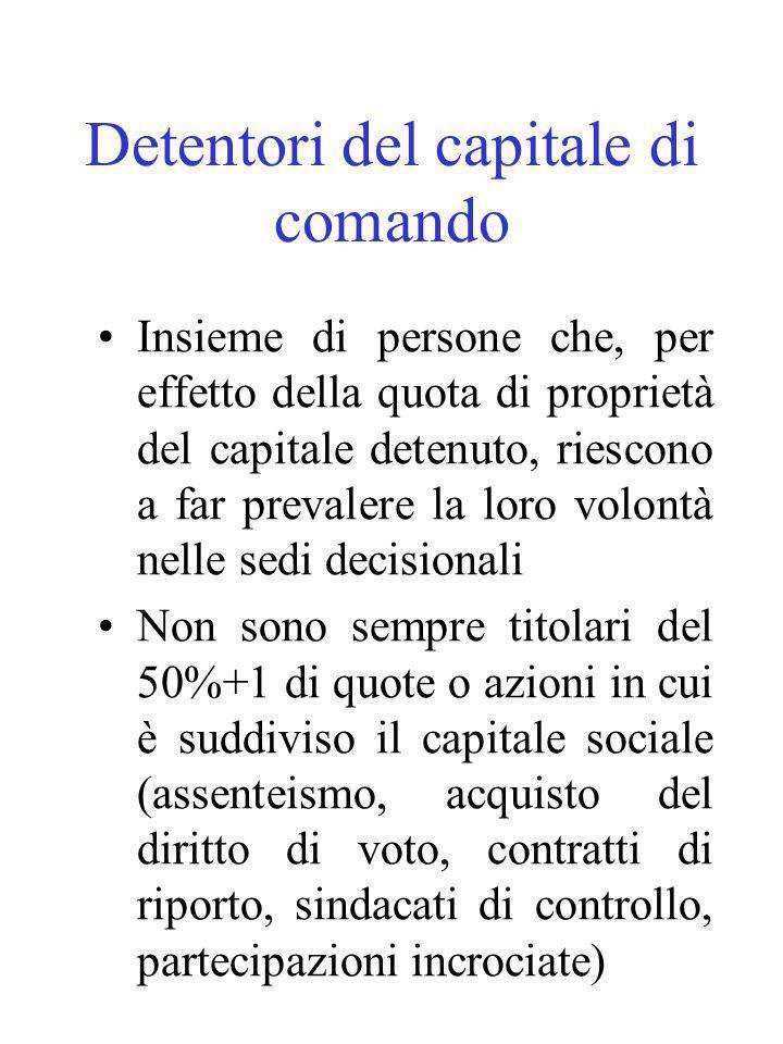 Detentori del capitale di comando Insieme di persone che, per effetto della quota di proprietà del capitale detenuto, riescono a far prevalere la loro