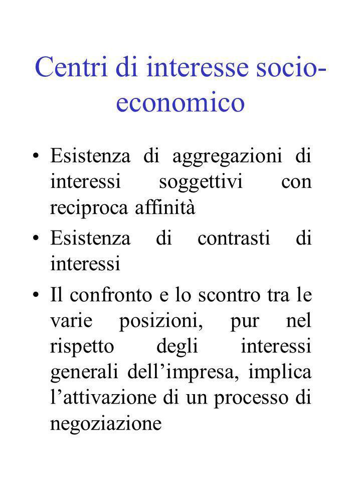 Centri di interesse socio- economico Esistenza di aggregazioni di interessi soggettivi con reciproca affinità Esistenza di contrasti di interessi Il confronto e lo scontro tra le varie posizioni, pur nel rispetto degli interessi generali dellimpresa, implica lattivazione di un processo di negoziazione