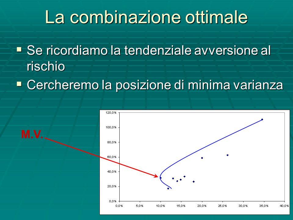La combinazione ottimale Se ricordiamo la tendenziale avversione al rischio Se ricordiamo la tendenziale avversione al rischio Cercheremo la posizione di minima varianza Cercheremo la posizione di minima varianza M.V.