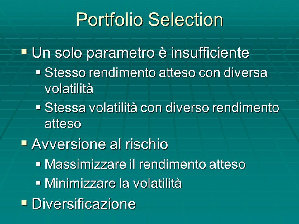 Portfolio Selection Un solo parametro è insufficiente Un solo parametro è insufficiente Stesso rendimento atteso con diversa volatilità Stesso rendime