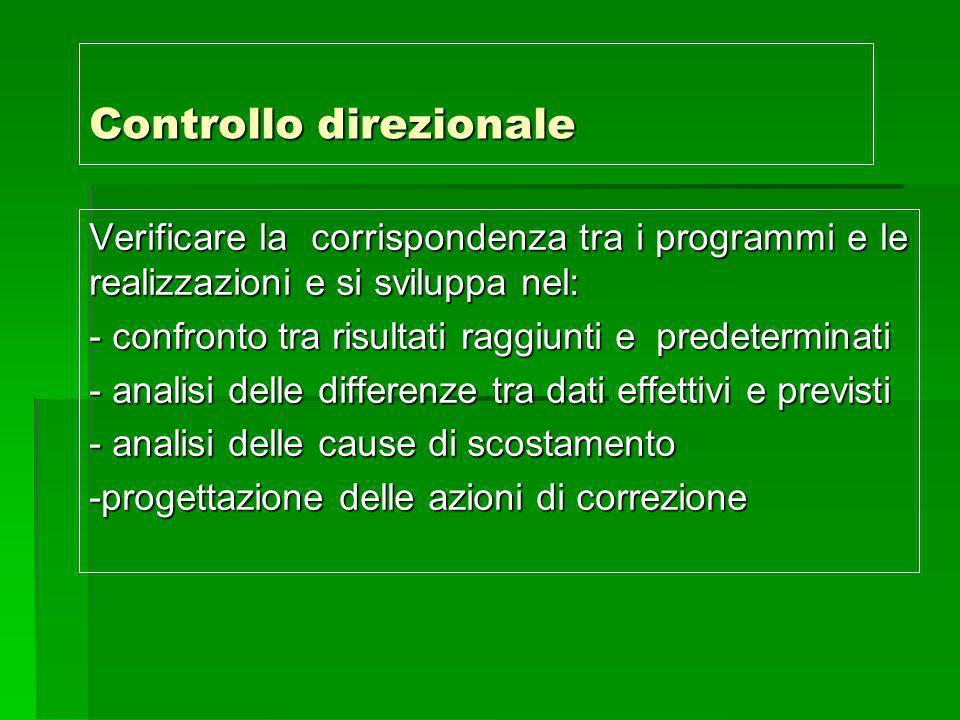 Controllo direzionale Controllo direzionale Verificare la corrispondenza tra i programmi e le realizzazioni e si sviluppa nel: - confronto tra risulta