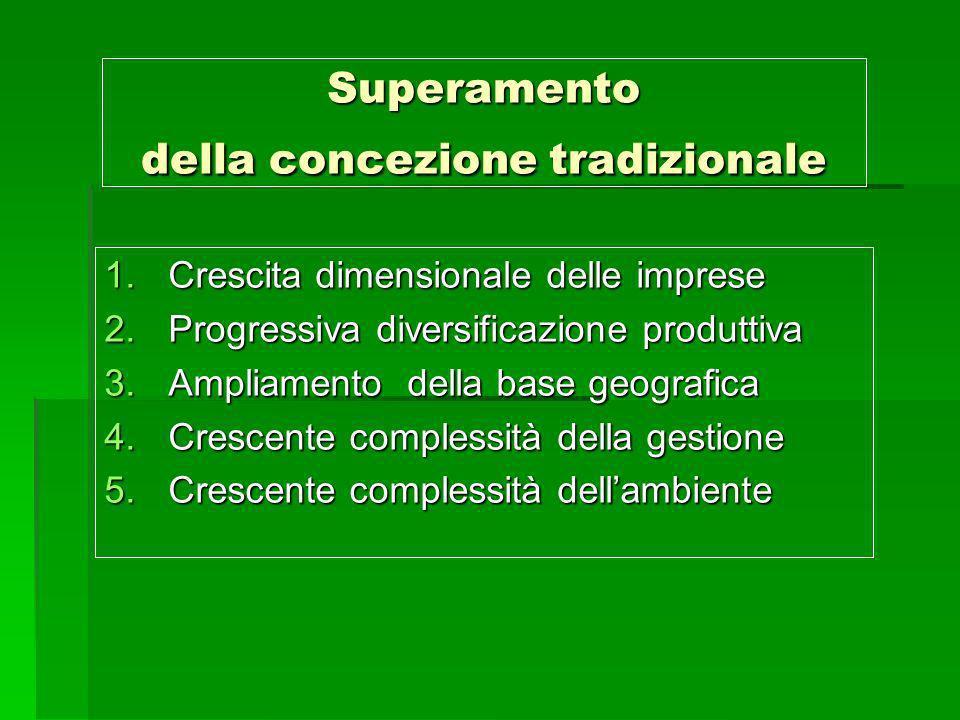 Superamento della concezione tradizionale 1.Crescita dimensionale delle imprese 2.Progressiva diversificazione produttiva 3.Ampliamento della base geo