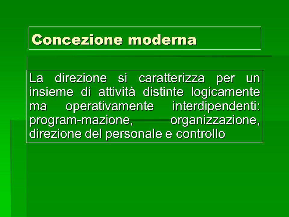 Concezione moderna La direzione si caratterizza per un insieme di attività distinte logicamente ma operativamente interdipendenti: program-mazione, or